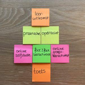curriculum ontwikkeling